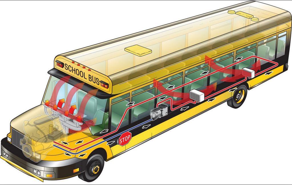 schoolbusdiagram
